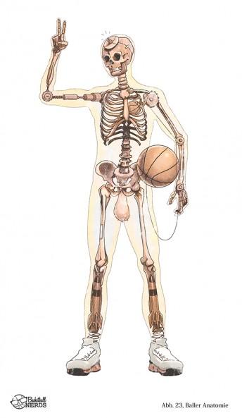 Matthias Derenbach #Illustration - T-Shirt Motiv Basketballnerds (www.www.planetbasketball.de)